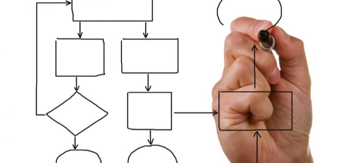 مدیریت فرآیند کسب و کار